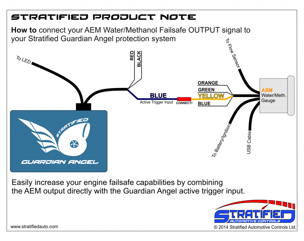 Schematic representation showing how to connect the AEM WMI failsafe guage 12v trigger to the Stratified Guardian Angel.