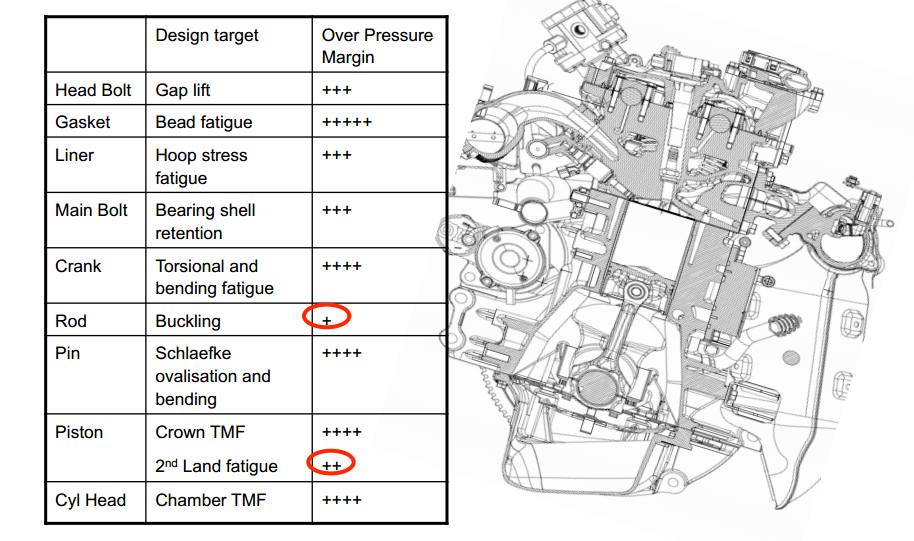 Low Speed Pre Ignition >> Blog : Low-Speed Pre-Ignition in the MazdaSpeed DISI and Ford EcoBoost Motors : Stratified ...