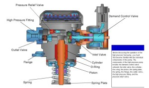 Focus ST Ecoboost High Pressure Fuel Pump 2