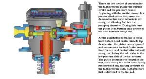 Focus ST Ecoboost High Pressure Fuel Pump 3