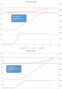 vw-golf-r-vs-vw-gti-intercooler-fmic-efficiency
