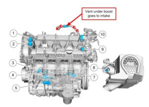 pcv-crankcase-vent-under-boost-ecoboost-stratified