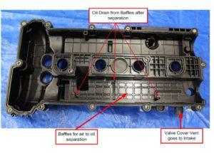 pcv-crankcase-vent-valve-cover-ecoboost-stratified